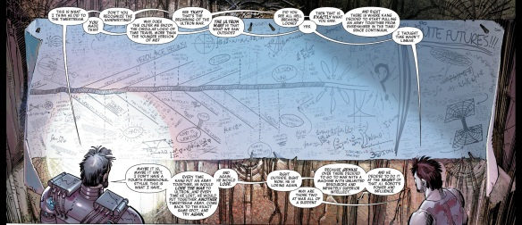 A future timeline from 2010 in Avengers by Brian Michael Bendis. I used this on my review of Marvel's Heroic Age and Marvel Now!